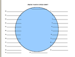 Online Talking Circle Chart